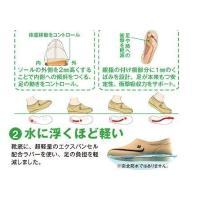 快歩主義M026HPK ホワイト 健康・快適シリーズNo,1 ブランドASAHI もっと元気になれる靴