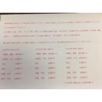 日本画、デザイン、写真等、多用途に使える木製パネルです。 こちらのサイズの中桟は下記画像のF、Pは(...