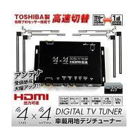 ・【フルHDのデジタル高画質出力】デジタル出力のHDMI端子が付属しているので、高画質な映像を楽しむ...