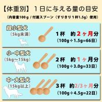 (てんかん、認知症、心臓病に)犬用サプリメント ビガープラス バイタル|pmall|10