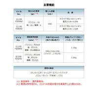 マキタ クリーナー CL108FDSHW  バッテリBL1015(1.5Ah)・充電器DC10SA付|promart|04