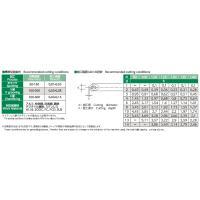 ザ・カット スーパー面取り丸ZERO MTMS1245110 12X45゜X110L (1本)|sessakukougu-com|06