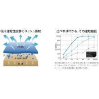 00300-ACT 4.4オンス ドライTシャツ(Printstar)  120〜5L ポリエステル100%