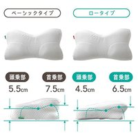 スージーAS快眠枕ロータイプいびき防止横向き横寝いびき枕ストレートネック