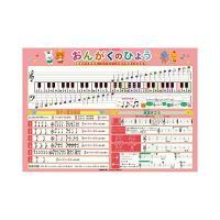 おんがくのひょう(楽譜基礎編) AKPO-2 小林杏莉沙ピアノ教室