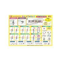 おんがくのひょう かきかたおぼえる(はじめての楽典・聴音編) AKPO-5 小林杏莉沙ピアノ教室