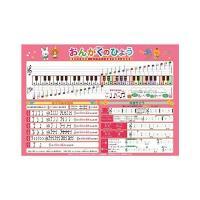 おんがくのひょう お風呂でレッスン (楽譜基礎編) AKPO-7 小林杏莉沙ピアノ教室