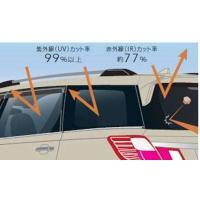 車種名:エクシーガ クロスオーバー7 品名:IRカットスクリーンキット 取り付けできる年式:平成27...