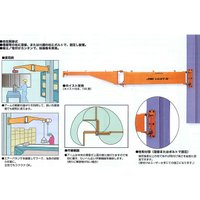 JBC1037H ジブクレーン柱取付・シンプル型 スーパーツール 自在関節式●建屋などの柱に溶接、ま...
