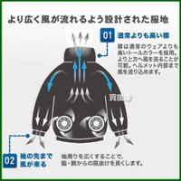 空調 作業 服 充電機器・ファン セット 長袖ワークブルゾン LX-6700W リンクサス COOLING BLAST truetools 04