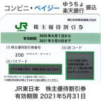 JR東日本 株主優待券 有効期限2021年5月31日 ※2022年5月31日まで延長となりました。