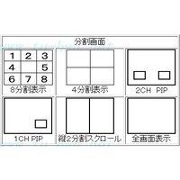SA-49680  カメラ8CH入力 カラー映像分割器|tu-han-net|04