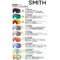 標準レンズでは可視光線透過率50%-60%のものが多く採用されています。 比較的万能で曇りでも見やす...