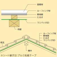 ラミパックSD-W 厚み8mmX幅1200mmX長さ42m アルミ純度99%、反射率97%の高遮熱材 アルミシート 屋根材 外壁 住宅 対策 業務用 yojo 05
