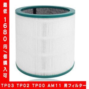 空気清浄機能付ファン交換用フィルター TP03 TP02 TP00 AM11 用フィルター 互換品 11oclock