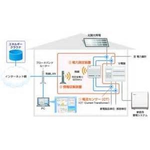 NEC 専用表示端末 タブレット リチウムイオン 蓄電 池 THY - A0SD17003 1885