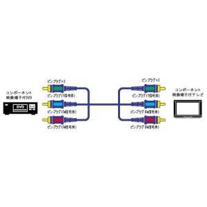 ビクター VICTOR DVD用コンポーネントビデオコード ピンプラグX3-ピンプラグX3 5m VX-D150E 3enakans