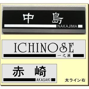 マンション表札・太ラインB&ネーム(右)|5endama
