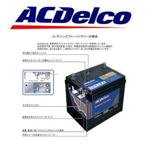 ACデルコ バッテリー 78-6MF アメ車 シボレー アストロ タホ サバーバン エスカレード エクスプレス|6degrees|02