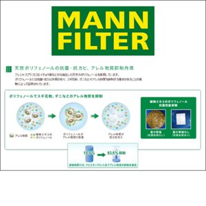 MANN FILTER マンフィルター FP-A01 エアコン キャビン フィルター フレシャスプラス 輸入車用 ポリフェノール AUDI A4 A6 S4 RS4|6degrees|03