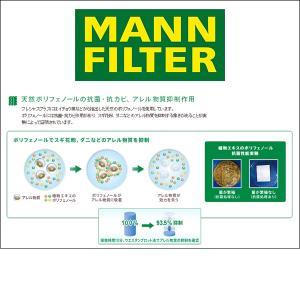 MANN FILTER マンフィルター FP25007 エアコン キャビン フィルター フレシャスプラス 輸入車用 ポリフェノール FORD クーガ13、フォーカス3、VOLVO V40-2|6degrees|03