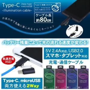 ★対象:USB Type-C端子搭載の機種(XperiaXZ等)※microUSB端子には挿せません...