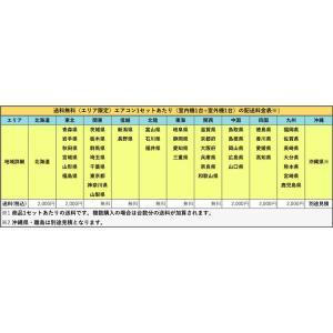 ダイキン(DAIKIN) ルームエアコン RXシリーズ 8畳用 2019年製 ホワイト S25WTRXS-W お掃除機能付き|airhope|02