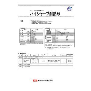 イサム塗料 ハイシャープ 耐熱形 ポリエステルパテ S 夏型 4.1kg 4セット 【送料無料】|akiba-paint-web