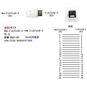 変換アダプタ Miniディスプレイポート(メス) → ディスプレイポート(オス) COMON MDP-DP|akibahobby