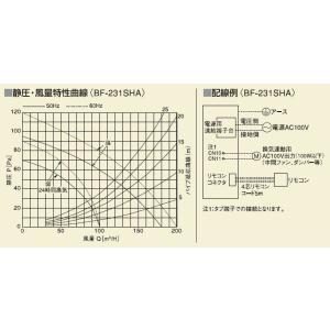高須産業 浴室換気乾燥暖房機 天井取付・1室換気タイプ BF-231SHA|alumidiyshop|04