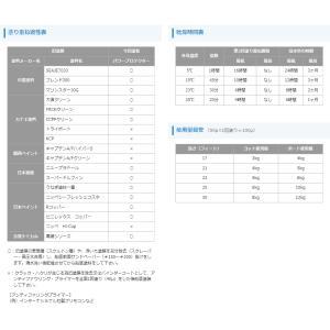 ヤマハ 船底塗料 パワープロテクター ブルーラベル 4kg 選べる5色 黒 紺 青 赤 白 FRP船専用 青缶 船 ボート メンテナンス|ama-anchor|02
