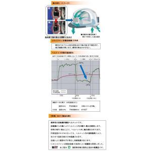 ヘルメット クールヘルメット KAZE G型VHS-CPNF 名和興産 熱中症対策商品|amecss|02