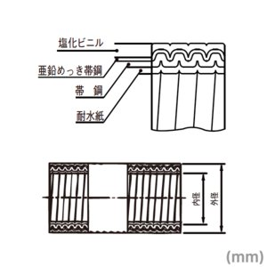 三桂製作所 電線管 PV3810 防水プリカチューブ/防水電線管 (温度範囲-20℃〜60℃) (固定配管) (PSE規格対応) 1巻10m MS|angelhamshopjapan|02