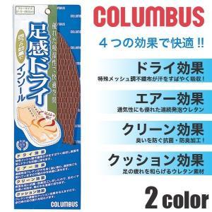 オドクリーンクール 除菌 消臭 スプレー コロンブス|anothernumber