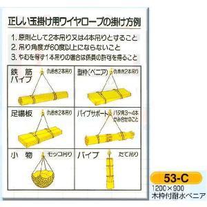 正しい玉掛用ワイヤーロープの掛け方 表示板 図入り 53-C|anzen-signshop