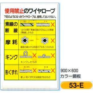 使用禁止の玉掛ワイヤーロープ表示板 図入り 53-E|anzen-signshop