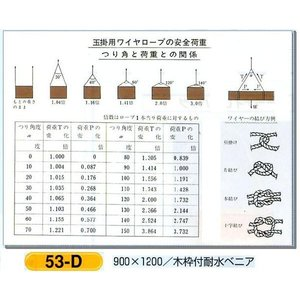 玉掛ワイヤーロープの安全荷重表示板 図入り 53-D|anzen-signshop