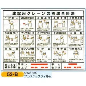 建設用クレーンの標準合図法 表示板(小) 図入り 53-B|anzen-signshop