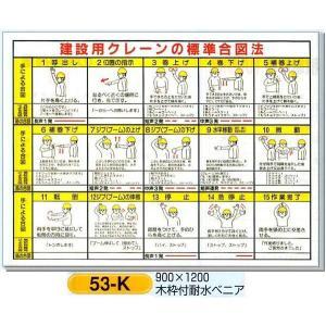 建設用クレーンの標準合図法 表示板 図入り 53-K|anzen-signshop