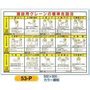建設用クレーンの標準合図法 表示板(小) 図入り ◎「電話無線等による合図」入り 53-P|anzen-signshop