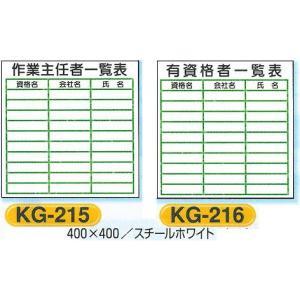 安全掲示板部品 安全掲示板用パーツ 作業主任者・有資格者一覧表 KG-215 216|anzen-signshop