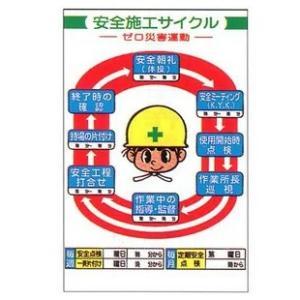 安全マンガ標識 「安全施工サイクル」|anzen-signshop