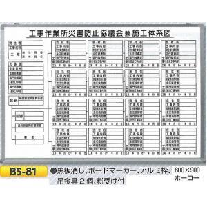 施工体系図 工事作業所災害防止協議会兼施工体系図 ホーロータイプ 600×900 BS-81|anzen-signshop