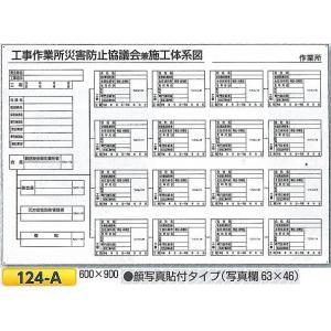 施工体系図 工事作業所災害防止協議会兼施工体系図 パネルタイプ 600×900 124-A|anzen-signshop