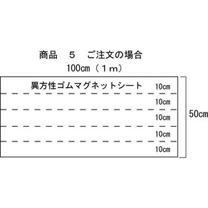 車両用強力マグネットシート 異方性ゴムマグネット 強力ゴム磁石 白地|anzen-signshop|02
