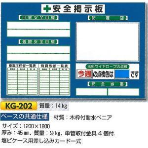 安全掲示板 小型安全掲示板 1200×1800 KG-202 anzen-signshop