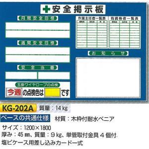 安全掲示板 小型安全掲示板 1200×1800 KG-202A anzen-signshop