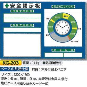 安全掲示板 小型安全掲示板 1200×1800 KG-203 anzen-signshop