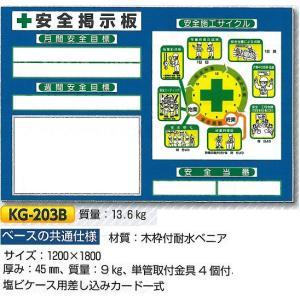 安全掲示板 小型安全掲示板 1200×1800 KG-203B anzen-signshop
