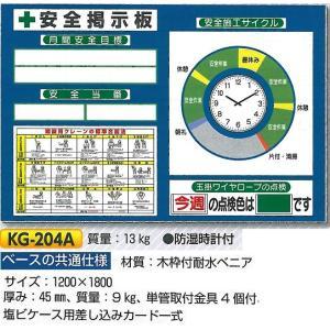 安全掲示板 小型安全掲示板 1200×1800 KG-204A anzen-signshop